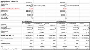 Rabatt vid lågkonjunktur