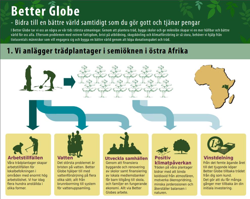 Infografik Better Globe 2019 del 1